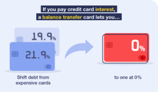 Balance Transfer Credit Cards Up To 29 Months 0 Mse