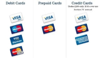 Debit & credit card chargeback: protection on faulty goods