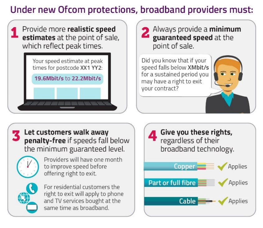Broadband slow? You've now more rights