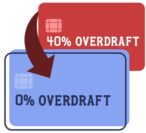 MSE guide to cutting overdraft charges