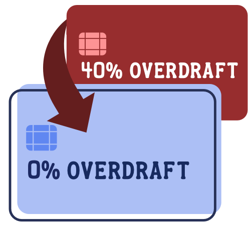 MSE guide to cutting your overdraft charges