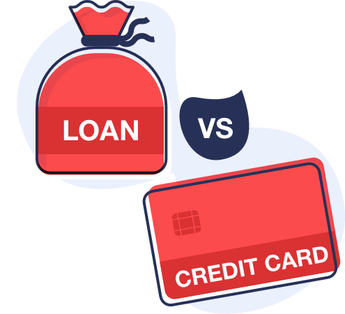 MSE's Credit Card Eligibility Calculator